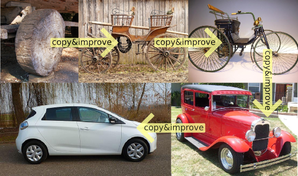 Development of the car.